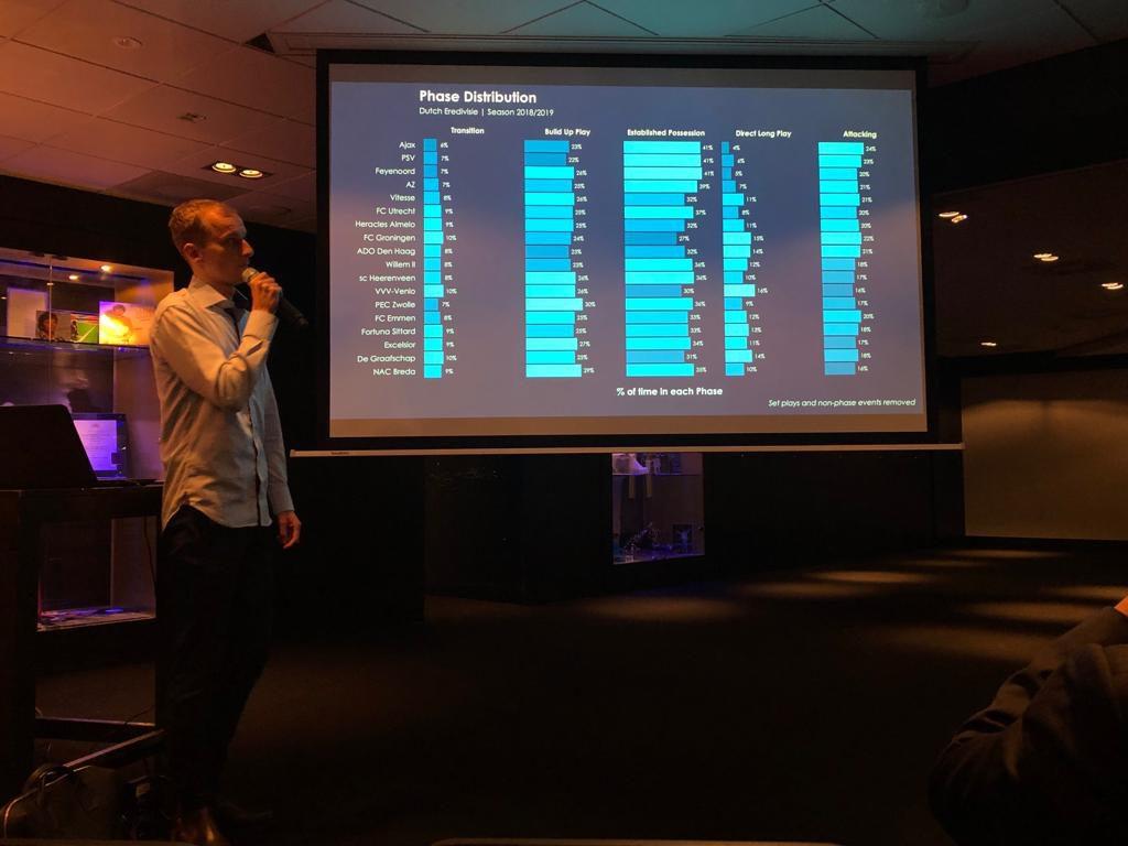 Nils Mackay over het Intelligent Sport Framework van OptaPro