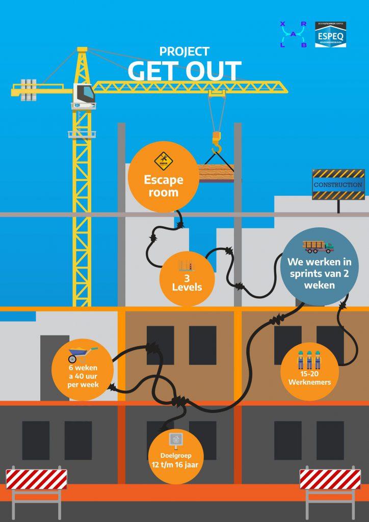 ESPEQ Infographic